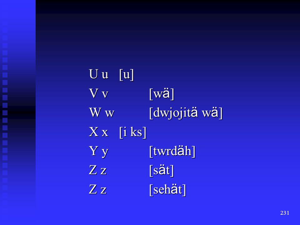 U u [u] V v [wä] W w [dwjojitä wä] X x [i ks] Y y [twrdäh] Z z [sät] Z z [sehät]